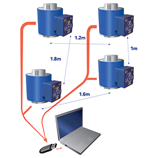 Straightpoint-Wireless-Centre-of-Gravity-Systems